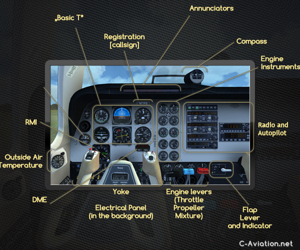 Cockpit Learn To Fly 2 C Aviation